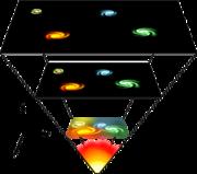 180px-Universe_expansion2.png