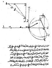 180px-Ibn_Sahl_manuscript.jpg