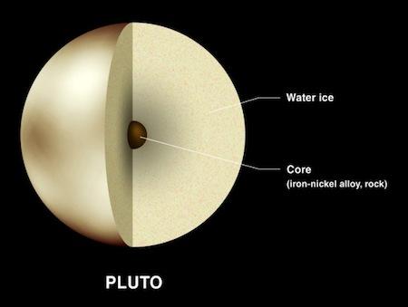 pluto_core.jpg