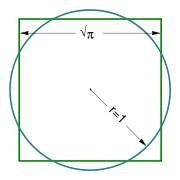 180px-Squaring_the_circle.svg.png
