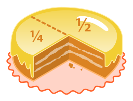 270px-Cake_fractions.svg.png