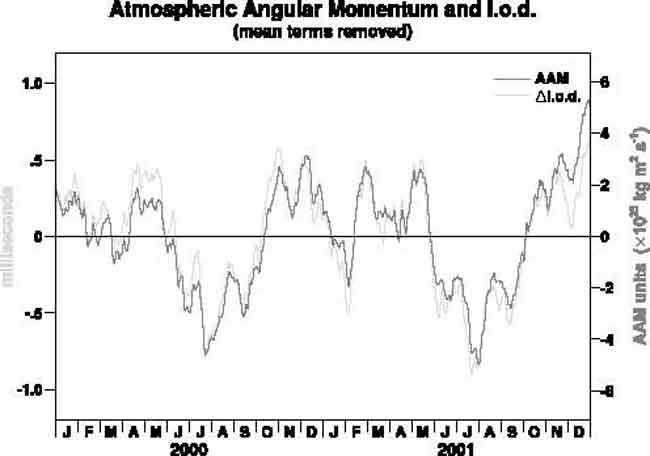 050225_angular_momentum_02.jpg