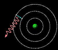 200px-Bohr_Model.svg.png
