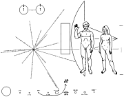 180px-Pioneer_plaque.svg.png